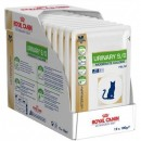Royal Canin Urinary S/O 100γρ.